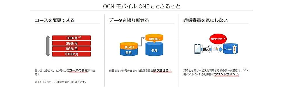 OCNモバイルONEでできること