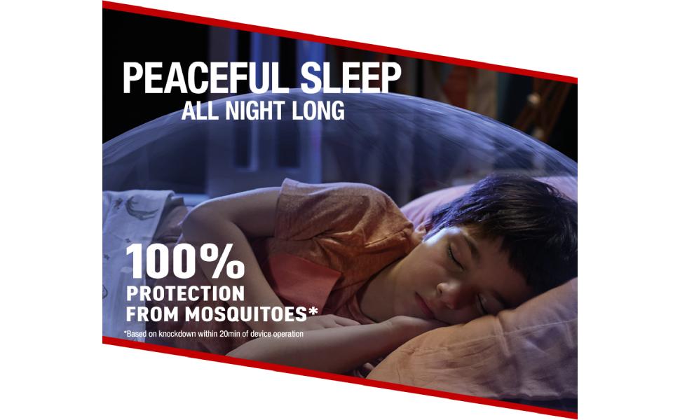 Pif Paf Power Guard Liquid Mosquito Killer refill