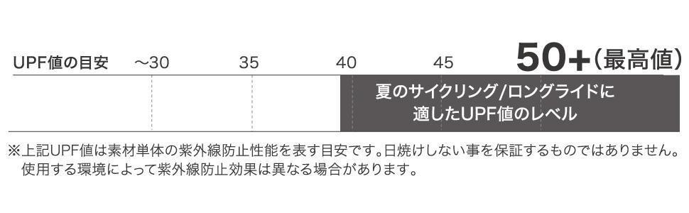 PearlIzumi PREMIUM image3