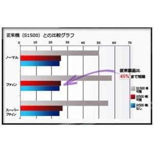 富士通 ScanSnap iX500