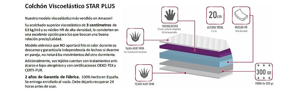 Más información del producto