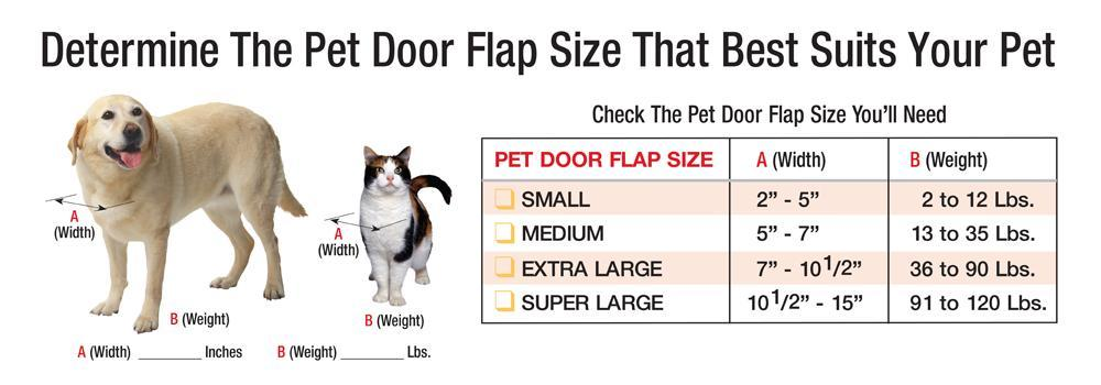 Ideal Pet Products 10 5 By 15 Inch Flap Size Original Pet