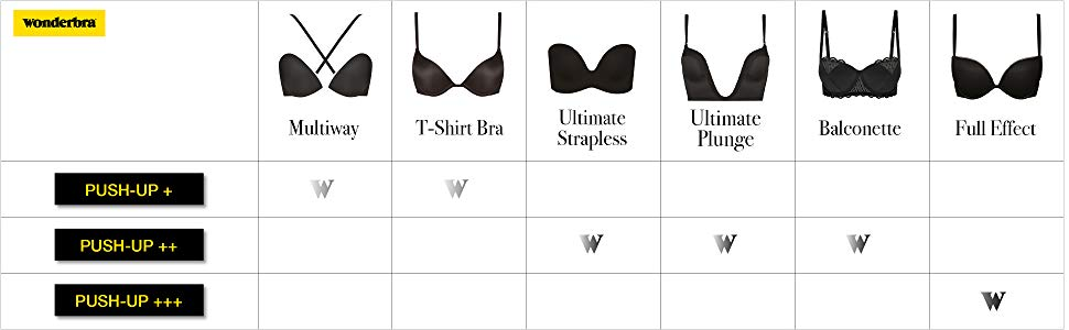 Wonderbra Womens Push up Bra Push Up Bra
