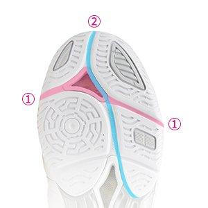 足ゆび、足裏全体をより素早く自由自在にコントロールできる屈曲性。