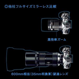 機動力に優れた小型軽量システムで撮影領域を広げる