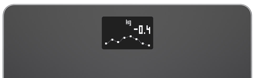 Nokia Body – BMI Wi-Fi Scale