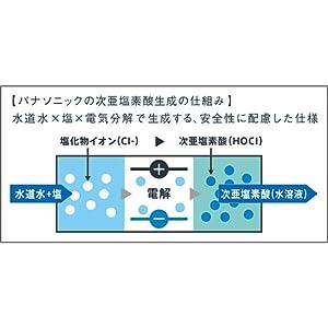 独自の次亜塩素酸生成技術