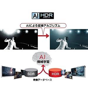 SDRをHDRへ。AI(人工知能)による高画質化