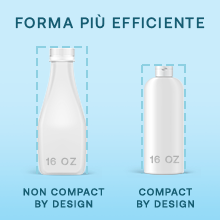 Forma più efficiente