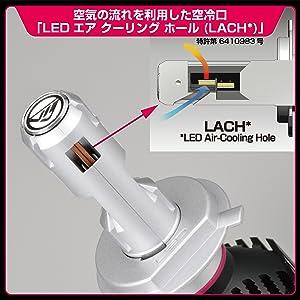 テクノロジー#3 『LACH*(ラック)』(特許第6410983号)