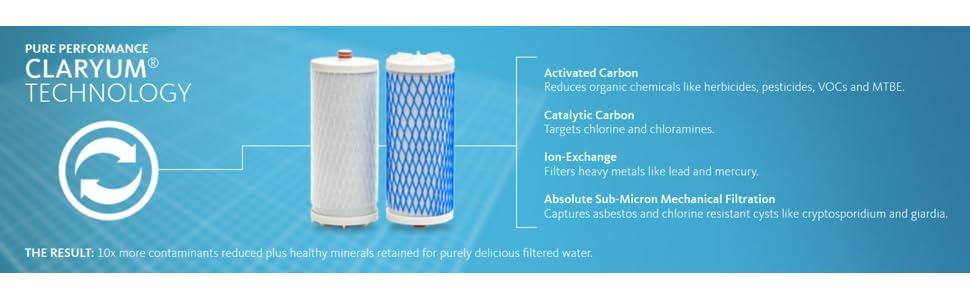 Amazon Com Aquasana Aq 4035 Drinking Water Filter