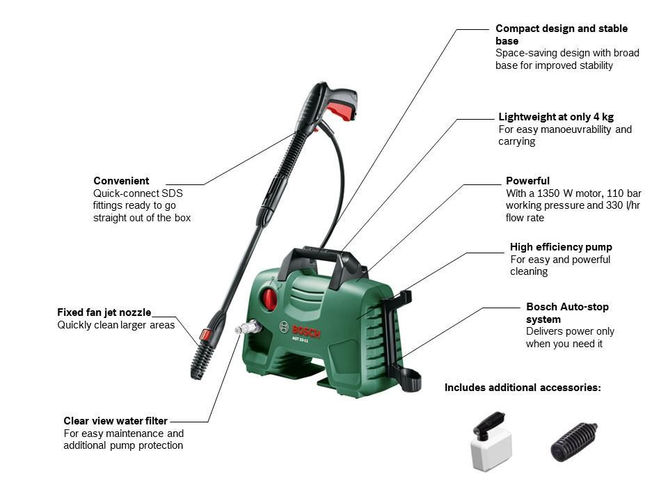 bc1ac8d5 472d 412b b3ad caf0c2a0471e._SR300300_ buy bosch aqt 33 11 high pressure washer (green) online at low