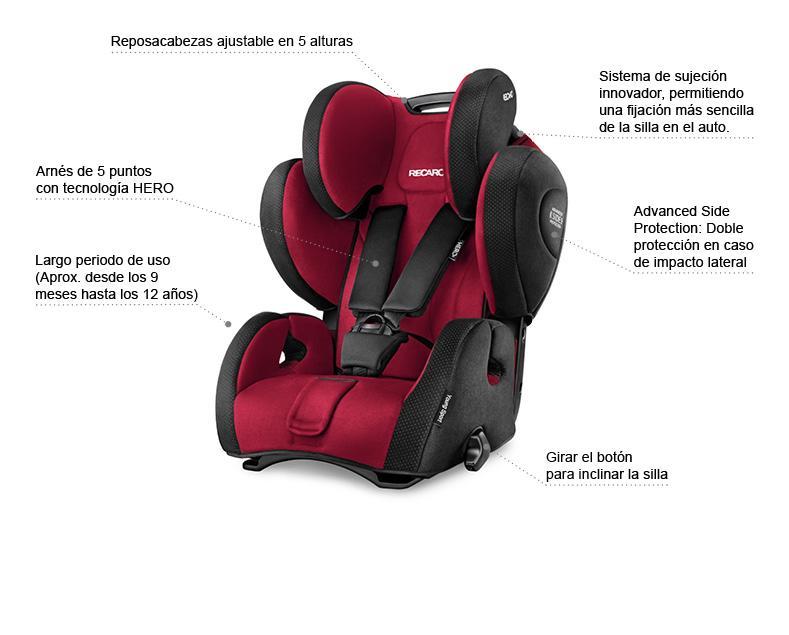 Recaro Young Sport Hero, Silla de coche grupo 1/2/3, azul: Amazon ...