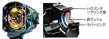 耐久性に優れた強力モーターを採用