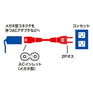 サンワサプライ 電源コード(2P・ストレートコネクタ)