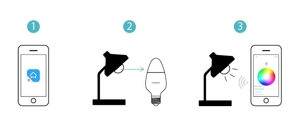 led light bulb  koogeek e26 dimmable wi
