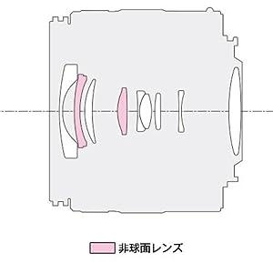 光学式手ブレ補正(MEGA O.I.S.)