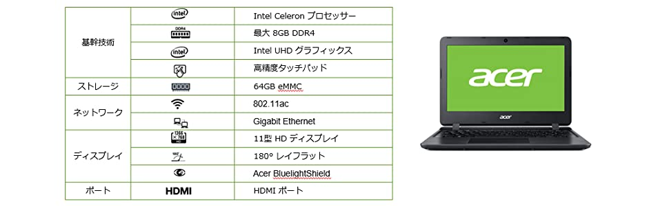 Acer ノートパソコンAspire 1 A111-31-A14PA Celeron N4000 4GB 64GBeMMC 11.6型 Windows 10 Home in S mode