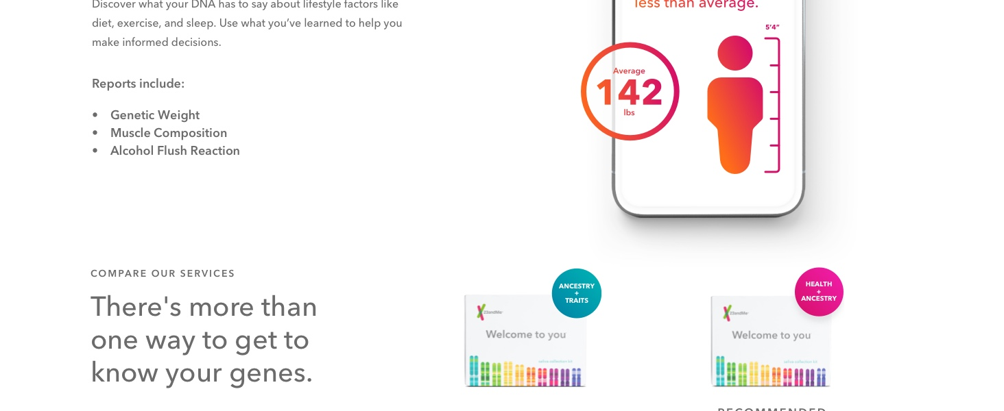 ancestry composition, trace ancestry, ancestry test, ancestry dna, ethnicity, heritage, ancestral