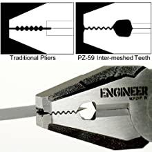 ENGINEER PZ-59 INTER-MESHED TEETH