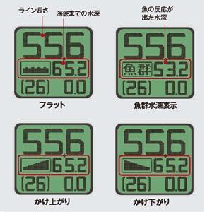 フォースマスター 600/600DH[ForceMaster 600/600DH]