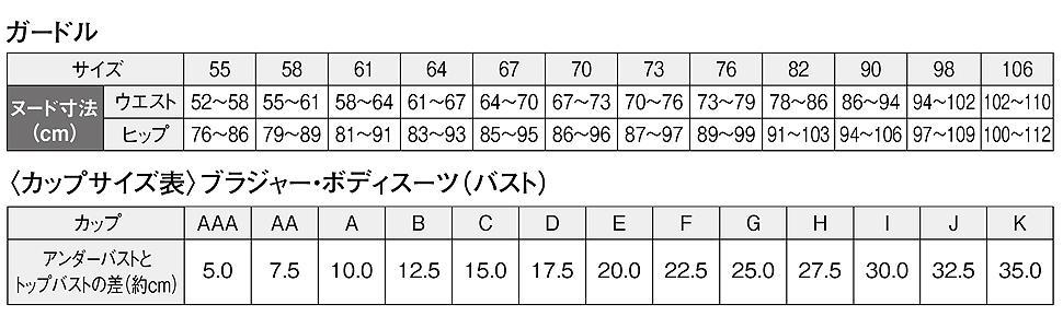 バスト カップ 計算