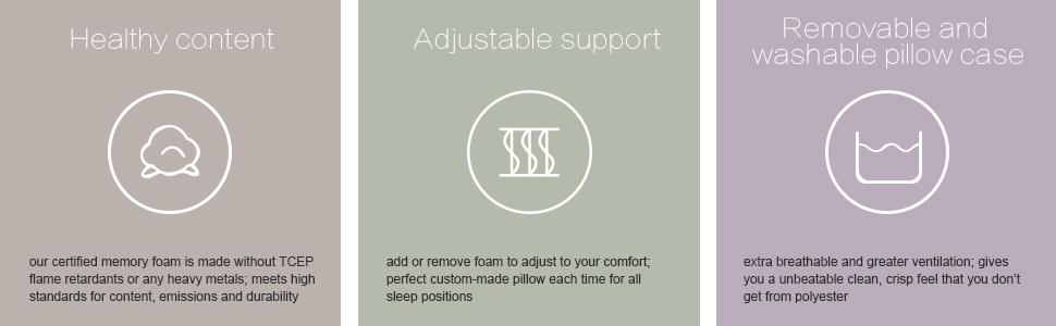 pillow, memory foam pillow, shredded memory foam pillow, premium pillow