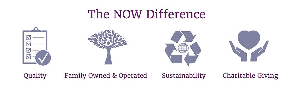 Quality, Family, Owned, Operated, NOW, Difference, Sustainability, Charitable, Giving