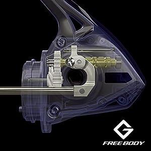 STRADIC SW (ストラディックSW ) G free body