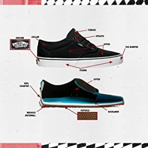 VANS ACTIVE FAMILY PRODUCT DETAILS