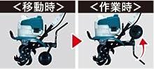 跳ね上げ式移動用車輪で簡単移動
