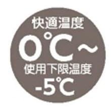 コールマン Coleman 寝袋 フリースアドベンチャー C0 使用可能温度0度 封筒型 グリーンチェック 2000033804
