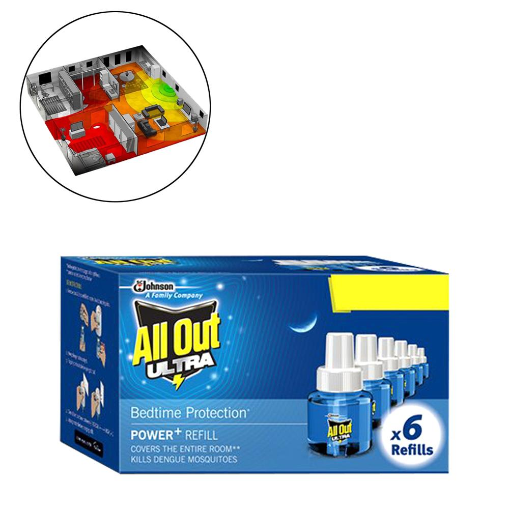 All out ultra clear refill saver 270ml pack of 6 amazon view larger fandeluxe Image collections
