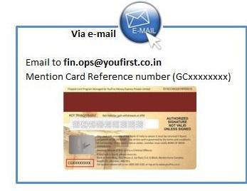 Youfirst bank of india gift card rs1000 amazon gift cards view larger negle Image collections