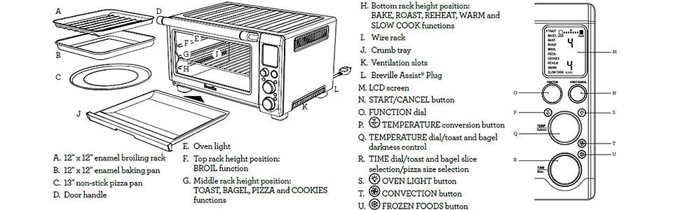 Amazon Com Breville Bov845bss Smart Oven Pro Convection