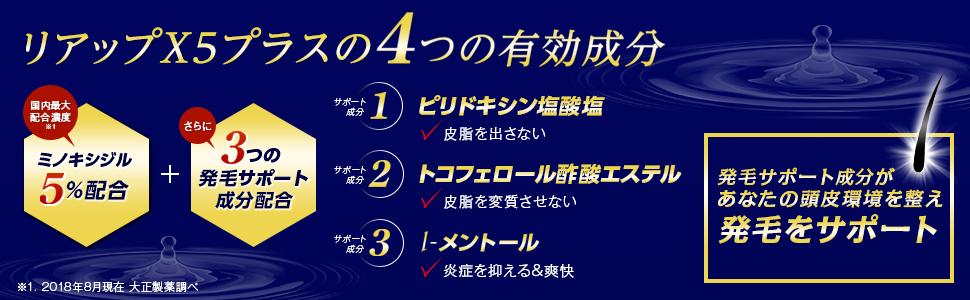 リアップX5プラスの4つの有効成分
