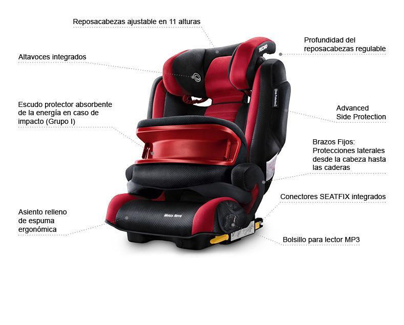 Recaro Monza Nova IS, Silla de coche grupo 1/2/3, rojo (Ruby)