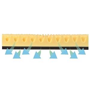 昭和西川 ムアツ クッション 2フォーム 7×40×40cm 凹凸構造