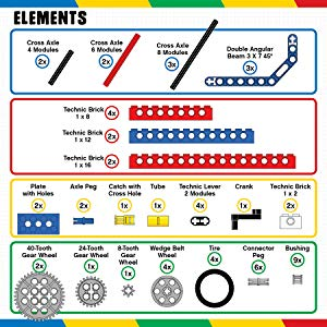 LEGO elements included in gadgets set