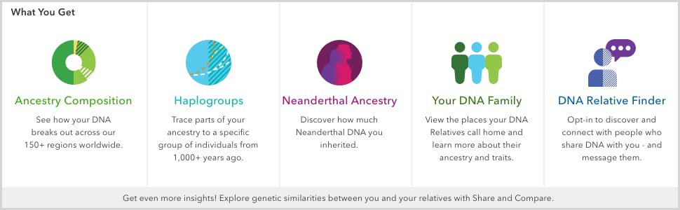 Details about 23andMe DNA Test Ancestry Personal Genetic Service With  Prepaid Saliva Kit