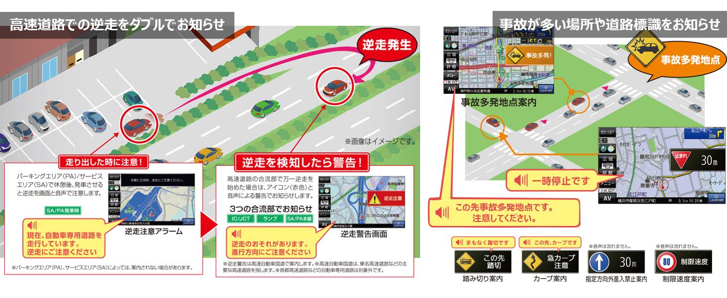 Panasonic カーナビ ゴリラ 安全・安心運転サポート