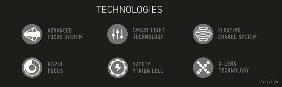 Led Lenser H14R.2- Linterna frontal LED: Amazon.es: Coche y moto
