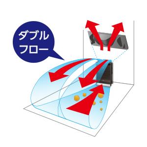 2方向の気流を生み出す新形状ルーバー