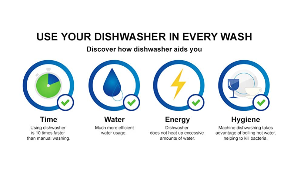 Finish All in 1 Dishwasher Detergent Lemon Powerball