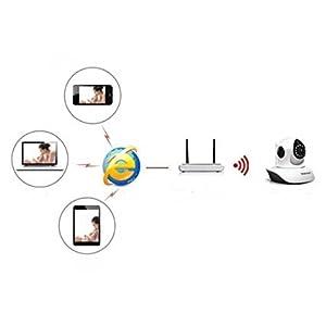 wifi ip camera, wifi camera, security, ip camera, smart cc camera, HD camera