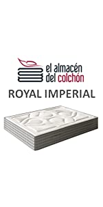 elalmacendelcolchon Colchón viscoelástico Modelo Premium, 80 x 190 x 20cm - Todas Las Medidas, Blanco y Lila: Amazon.es: Hogar