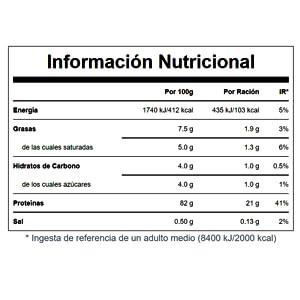 Myprotein Impact Whey Protein 1 Unidad, 2.5 kg, nuez de ...