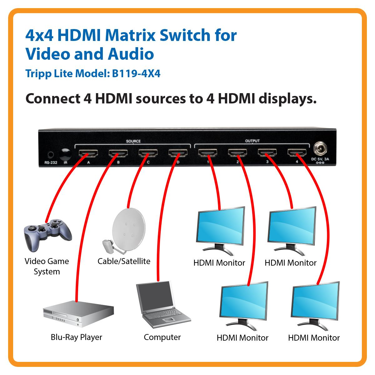 Tripp Lite 4x4 Hdmi Matrix Switch For Video And Audio Details About Cat5e Cat6 Auto Splitter Extender Share 4 Sources With Displays Using Cables Lites B119