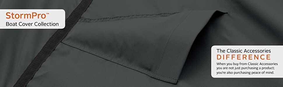 StormPro Boat Cover Collection