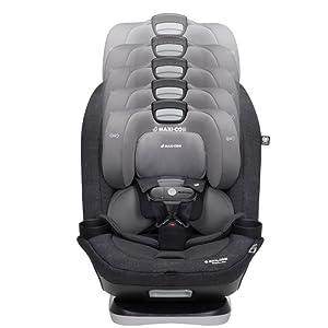 all-in-one car seat, 5-in-1 car seat, convertible car seat, rear-facing car seat